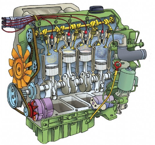 Internal Combustion Engine That Changed The World Of Transportation  U2013 Us Motorcycle Enthusiast